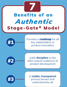 7 Benefits of an Authentic Stage-Gate® Model - Infographic