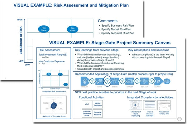 Stage-Gate Navigator Examples