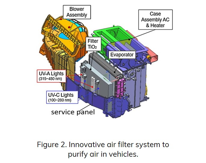 Innovatiive Air Filter Systems